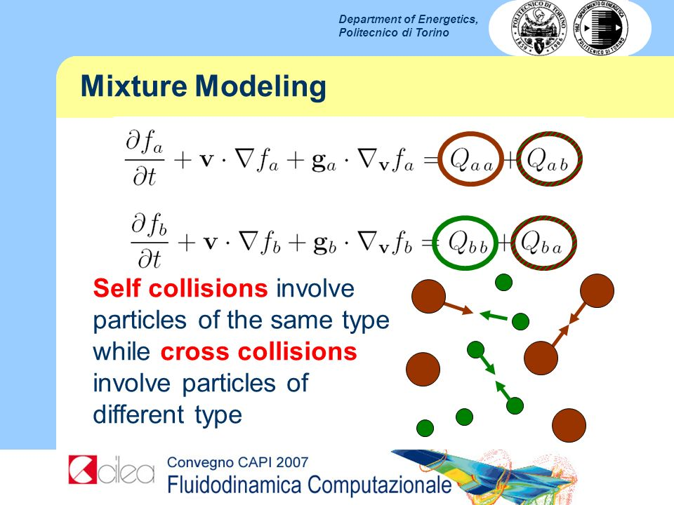 Department of Energetics, Politecnico di Torino Self collisions involve particles of the same type while cross collisions involve particles of differe