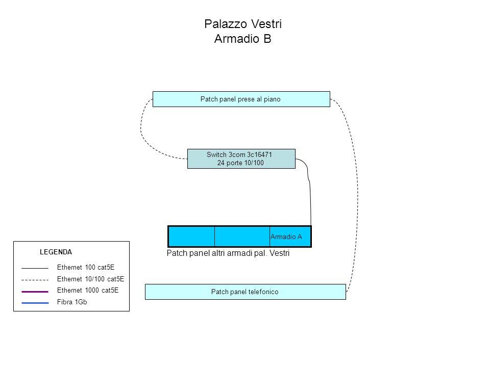 Palazzo Vestri Armadio B Patch panel prese al piano Patch panel telefonico Switch 3com 3c16471 24 porte 10/100 Armadio A Patch panel altri armadi pal.