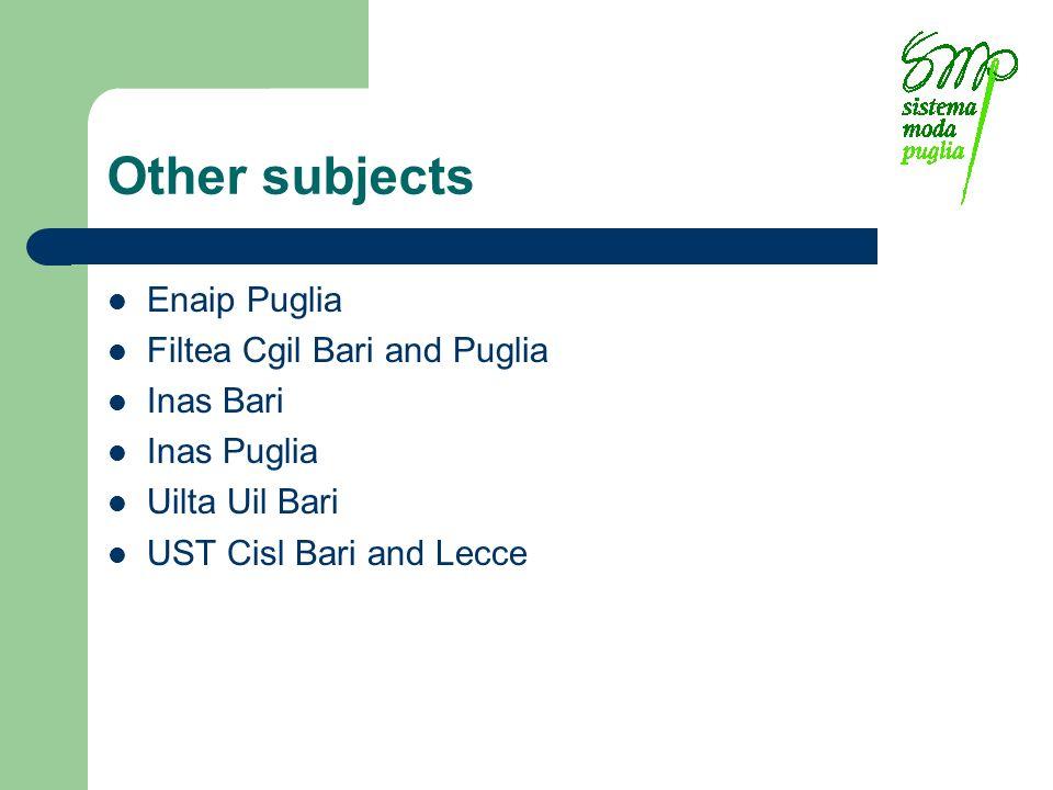 Other subjects Enaip Puglia Filtea Cgil Bari and Puglia Inas Bari Inas Puglia Uilta Uil Bari UST Cisl Bari and Lecce
