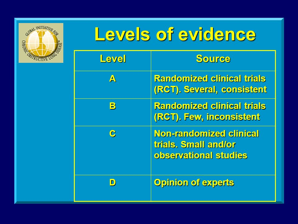 Levels of evidence LevelSource A Randomized clinical trials (RCT).