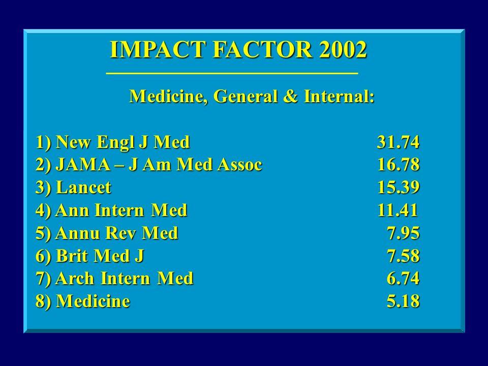 IMPACT FACTOR 2002 Medicine, General & Internal: 1) New Engl J Med31.74 2) JAMA – J Am Med Assoc16.78 3) Lancet15.39 4) Ann Intern Med 11.41 5) Annu R