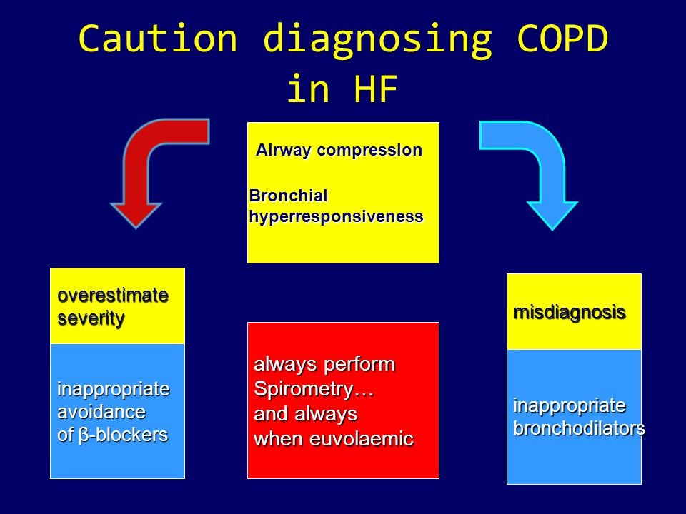 Caution diagnosing COPD in HF Airway compression Bronchialhyperresponsiveness always perform Spirometry… and always when euvolaemic misdiagnosis overe