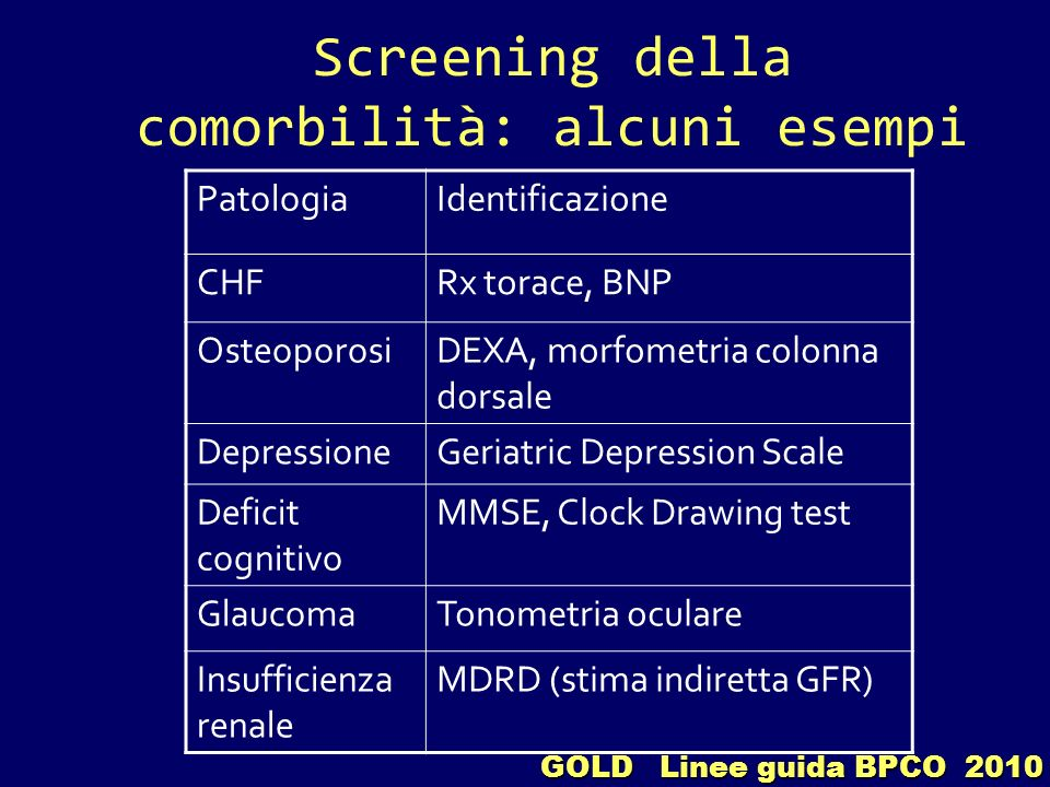 Screening della comorbilità: alcuni esempi PatologiaIdentificazione CHFRx torace, BNP OsteoporosiDEXA, morfometria colonna dorsale DepressioneGeriatri