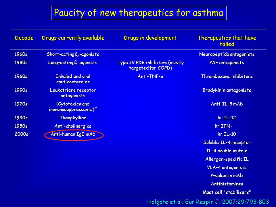 Kaplan–Meier Estimates of the Time to a First Exacerbation of Asthma Days since Randomization Percentage without Exacerbation Daily budesonide Daily zafirlukast Intermittent therapy P=0.39 Boushey H.A.