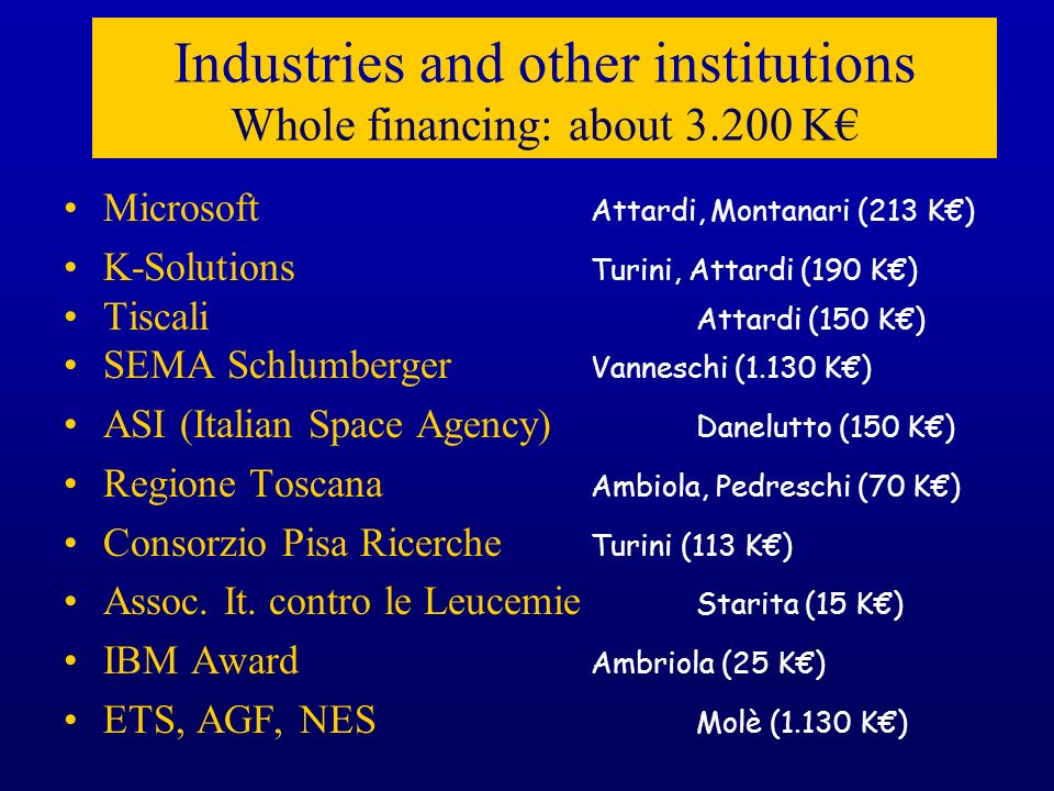 Industries and other institutions Whole financing: about 3.200 K Microsoft Attardi, Montanari (213 K) K-Solutions Turini, Attardi (190 K) Tiscali Atta