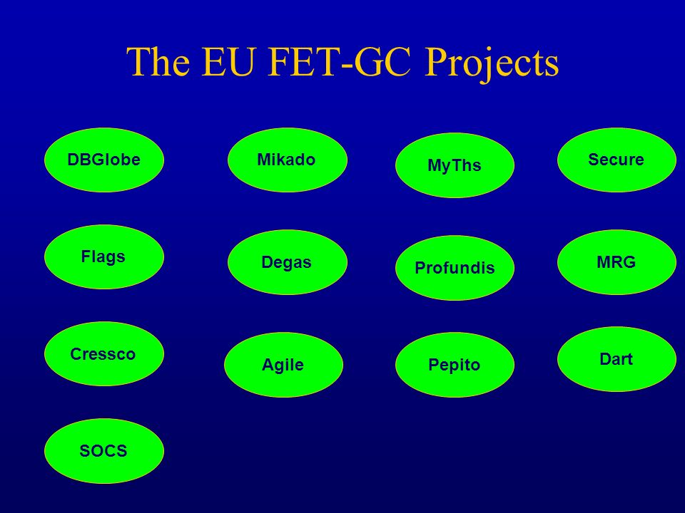 The EU FET-GC Projects DBGlobeMikado MyThs Secure Flags Degas Profundis MRG Cressco Pepito Dart SOCS Agile