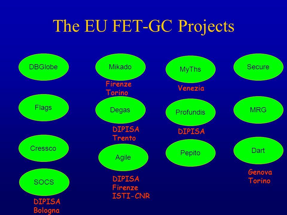 The EU FET-GC Projects DBGlobeMikado MyThs Secure Flags Degas Profundis MRG Cressco Pepito Dart SOCS Agile DIPISA Bologna DIPISA Trento DIPISA Firenze