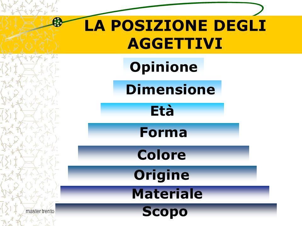 master trentoinglese scientifico 250908 LA POSIZIONE DEGLI AGGETTIVI Età Forma Dimensione Origine Colore Opinione Materiale Scopo