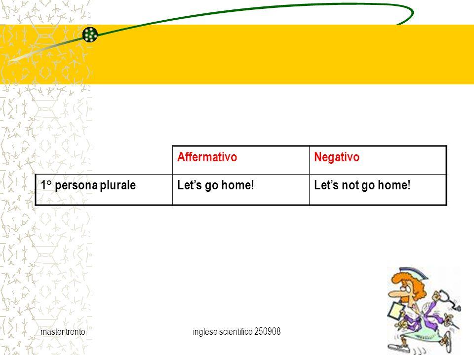 master trentoinglese scientifico 250908 AffermativoNegativo 1° persona pluraleLets go home!Lets not go home!