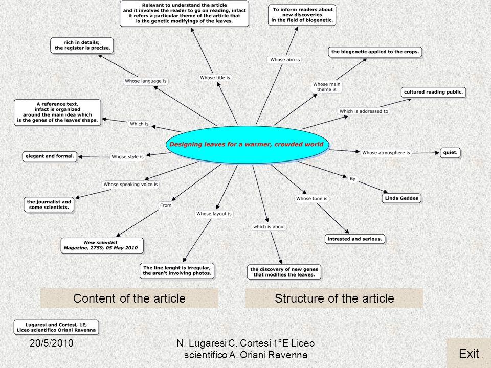 20/5/20103N. Lugaresi C. Cortesi 1°E Liceo scientifico A. Oriani Ravenna Exit Content of the articleStructure of the article