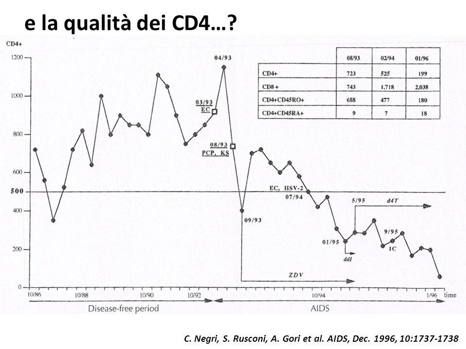 e la qualità dei CD4…? C. Negri, S. Rusconi, A. Gori et al. AIDS, Dec. 1996, 10:1737-1738