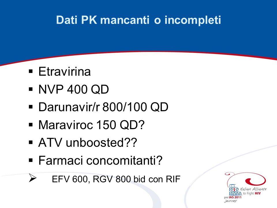 Etravirina NVP 400 QD Darunavir/r 800/100 QD Maraviroc 150 QD? ATV unboosted?? Farmaci concomitanti? EFV 600, RGV 800 bid con RIF Dati PK mancanti o i