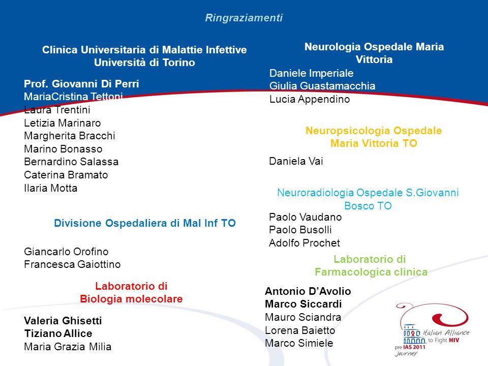 Clinica Universitaria di Malattie Infettive Università di Torino Laboratorio di Farmacologica clinica Laboratorio di Biologia molecolare Ringraziamenti Prof.