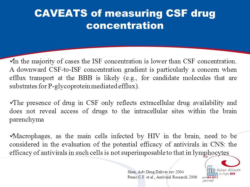 FAQs Il CPE score ha limiti interpretativi? Il CPE score è valido per tutti i pazienti?