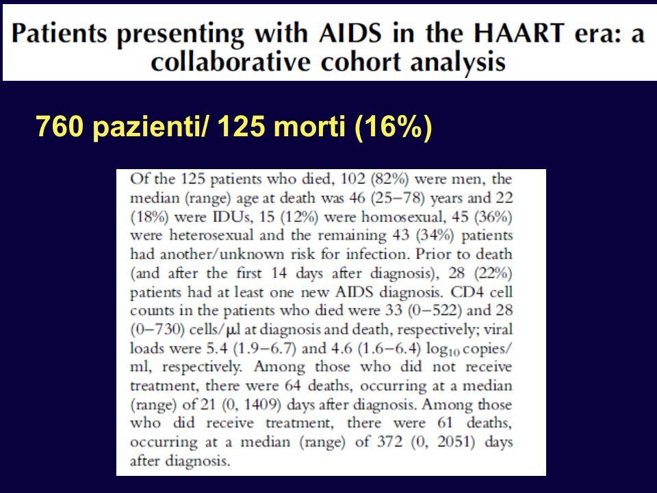 760 pazienti/ 125 morti (16%)