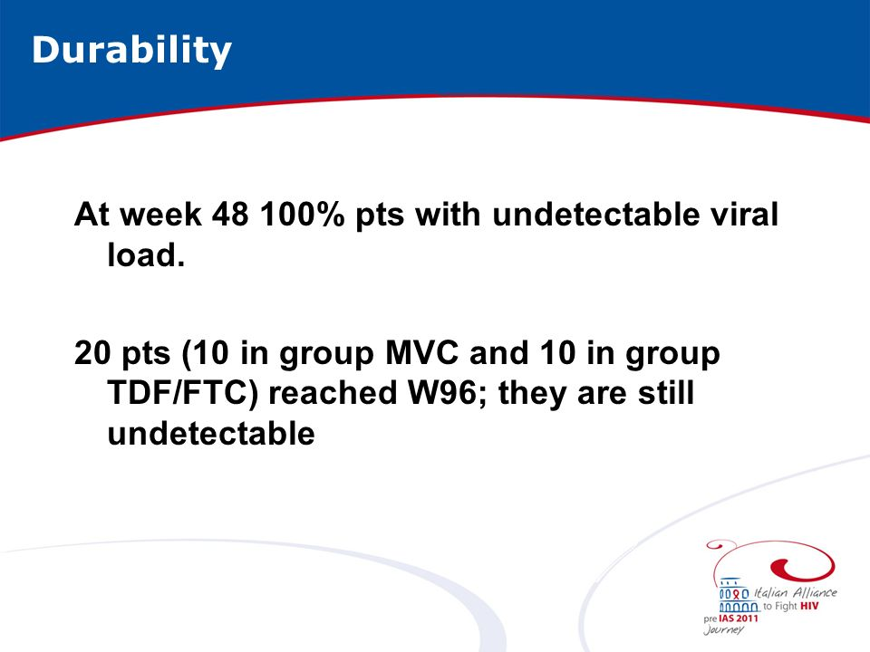 At week 48 100% pts with undetectable viral load.