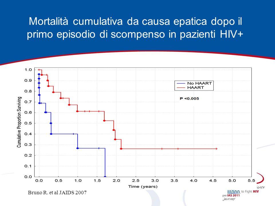 Mortalità cumulativa da causa epatica dopo il primo episodio di scompenso in pazienti HIV+ Bruno R. CROI 2006 Bruno R. et al JAIDS 2007