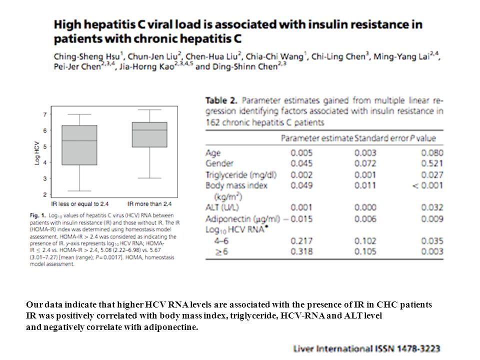 Our data indicate that higher HCV RNA levels are associated with the presence of IR in CHC patients IR was positively correlated with body mass index, triglyceride, HCV-RNA and ALT level and negatively correlate with adiponectine.