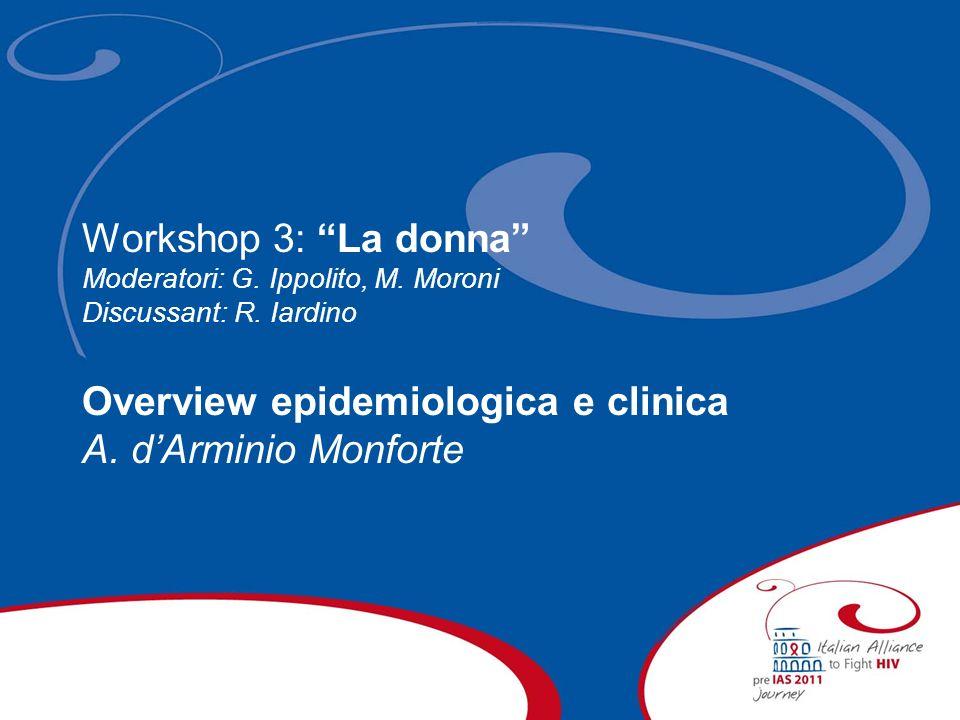 Workshop 3: La donna Moderatori: G. Ippolito, M. Moroni Discussant: R. Iardino Overview epidemiologica e clinica A. dArminio Monforte