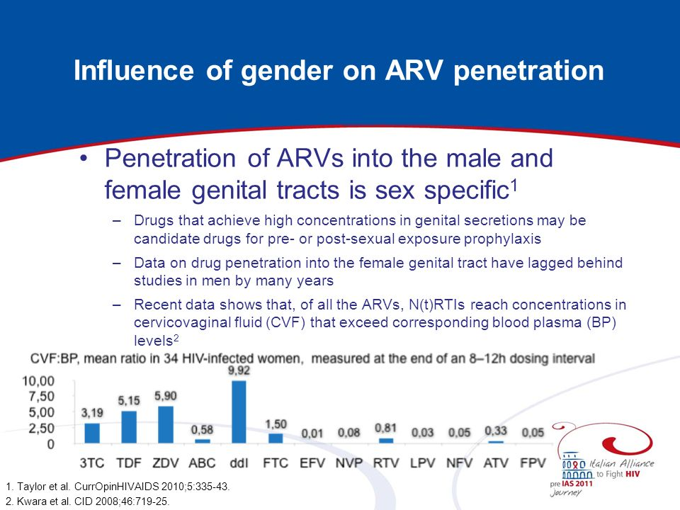 Influence of gender on ARV penetration Penetration of ARVs into the male and female genital tracts is sex specific 1 –Drugs that achieve high concentr