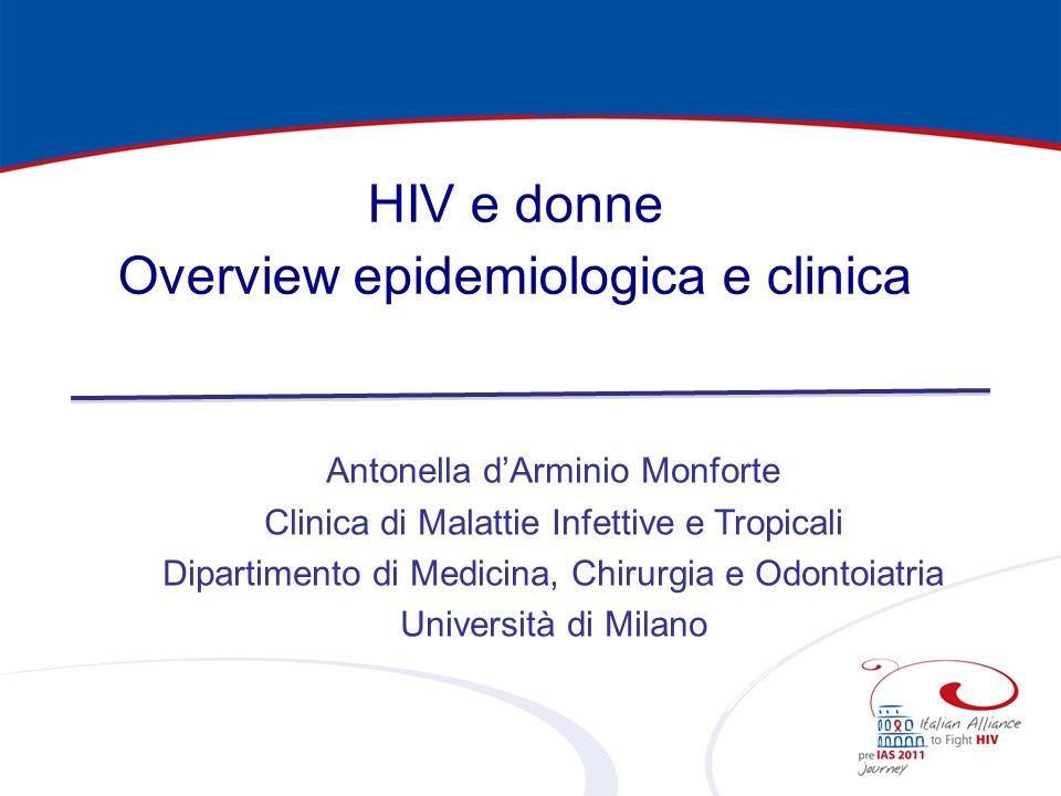HIV e donne Overview epidemiologica e clinica Antonella dArminio Monforte Clinica di Malattie Infettive e Tropicali Dipartimento di Medicina, Chirurgi
