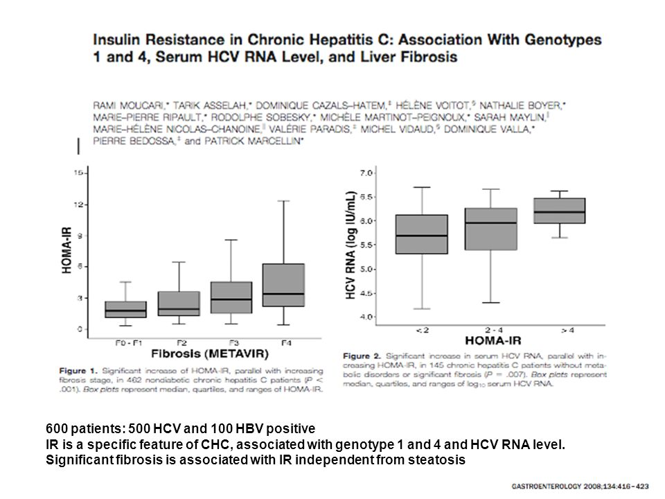 600 patients: 500 HCV and 100 HBV positive IR is a specific feature of CHC, associated with genotype 1 and 4 and HCV RNA level. Significant fibrosis i