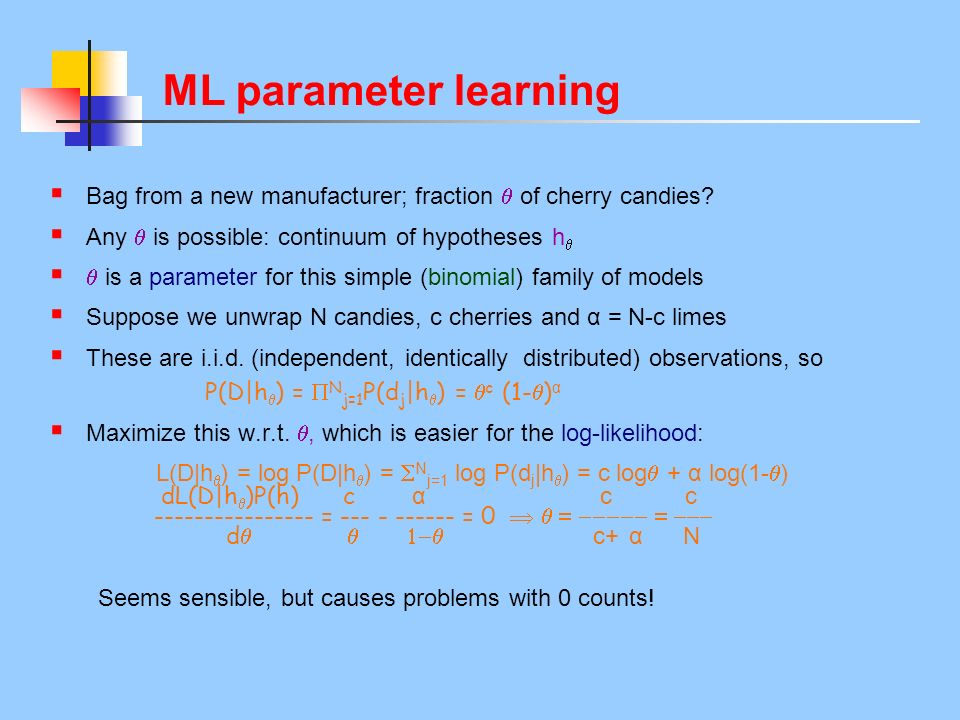 ML parameter learning Bag from a new manufacturer; fraction of cherry candies.