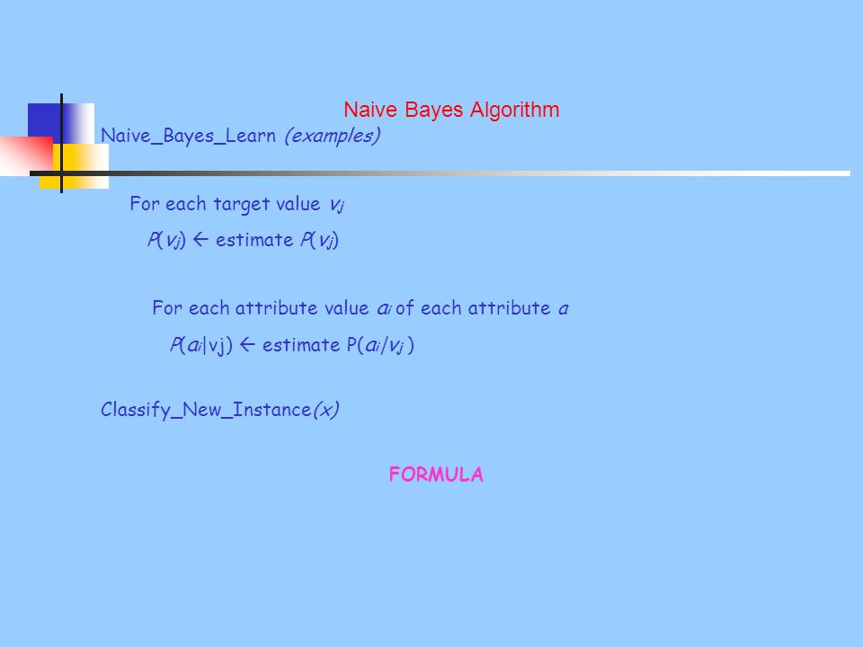 Naive Bayes Algorithm Naive_Bayes_Learn (examples) For each target value v j P( v j ) estimate P( v j ) For each attribute value a i of each attribute a P( a i |vj) estimate P( a i | v j ) Classify_New_Instance(x) FORMULA