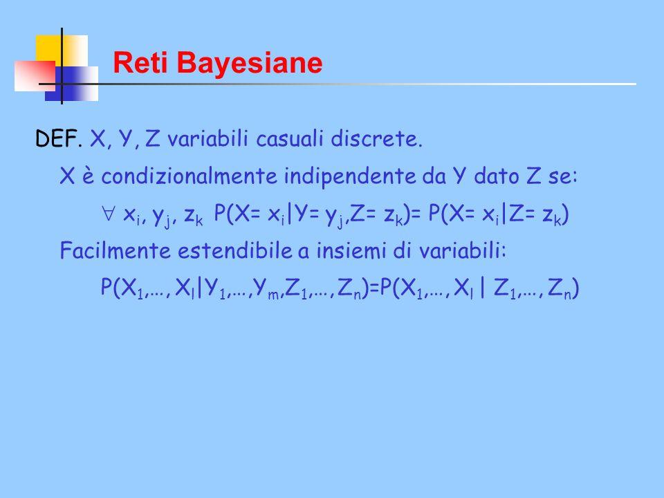 Reti Bayesiane DEF. X, Y, Z variabili casuali discrete.
