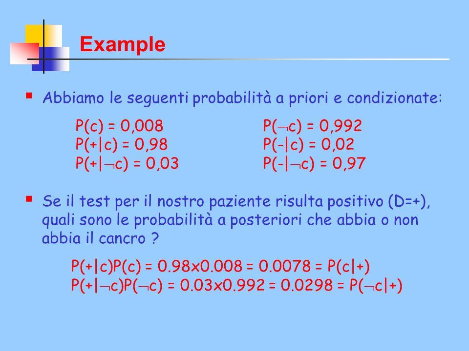 Example Abbiamo le seguenti probabilità a priori e condizionate: P(c) = 0,008 P( c) = 0,992 P(+|c) = 0,98 P(-|c) = 0,02 P(+| c) = 0,03 P(-| c) = 0,97 Se il test per il nostro paziente risulta positivo (D=+), quali sono le probabilità a posteriori che abbia o non abbia il cancro .