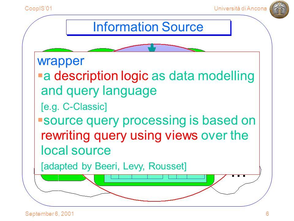Università di AnconaCoopIS01 September 6, 200127 T acm_tods acm pub.acm_tod s pub.acm_tocl acm_tocl Mediator N query: pub.acm Mediator M pub.acm_tod s pub.acm_tocl pub.ac m pub.acm_tod s pub.acm_tocl Cooperation with Mediators Asking for Data retrieved concepts : { pub.acm_tocl, pub.acm_tods} rewrite : {view( pub.acm _ tocl),view( pub.acm _ tods)}