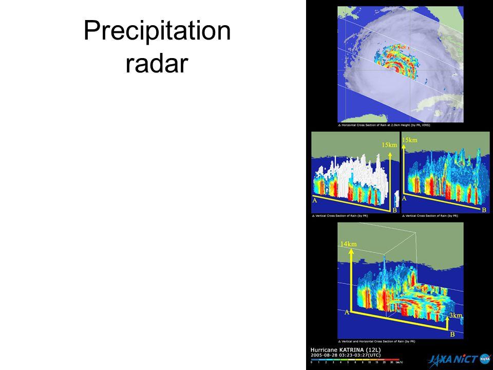 Precipitation radar