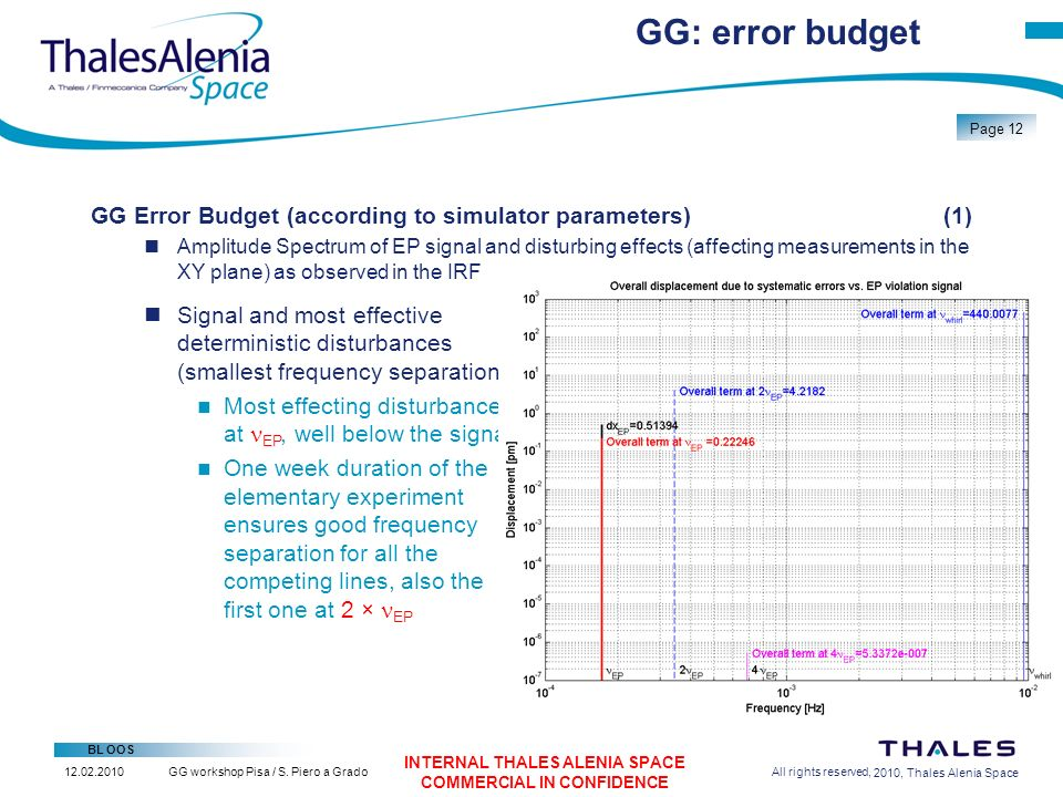 2/26/2010, Thales Alenia Space BL OOS Page 12 GG workshop Pisa / S.