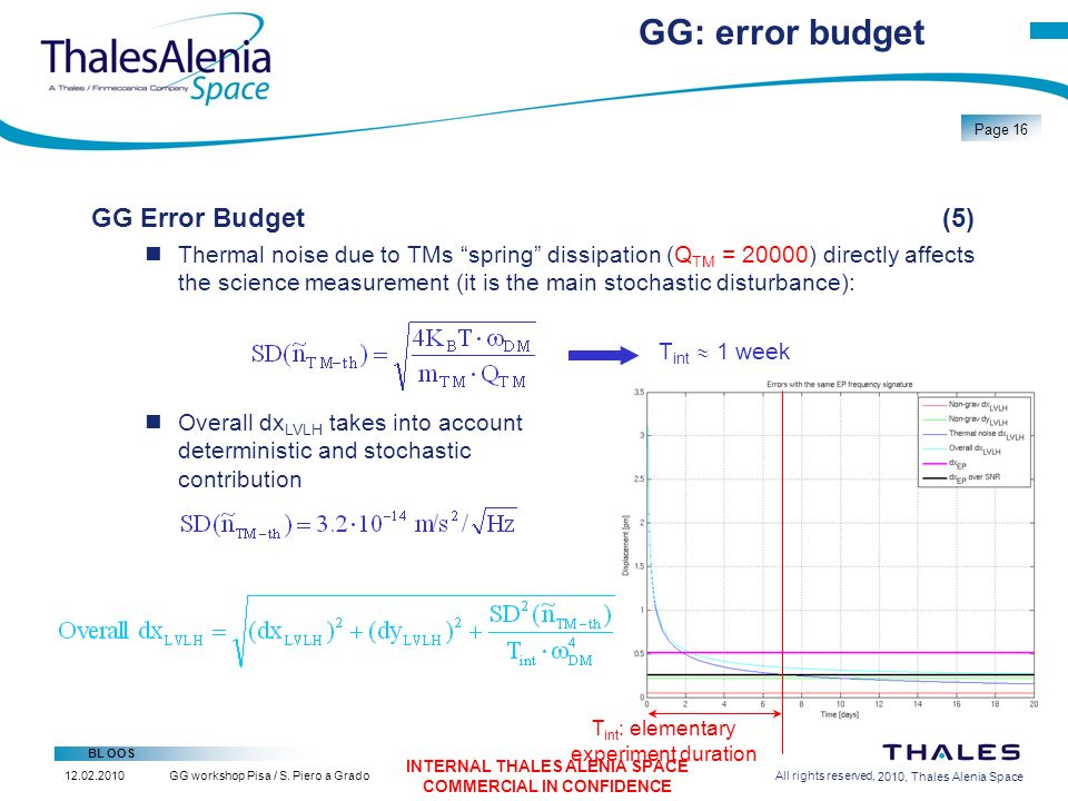 2/26/2010, Thales Alenia Space BL OOS Page 16 GG workshop Pisa / S.