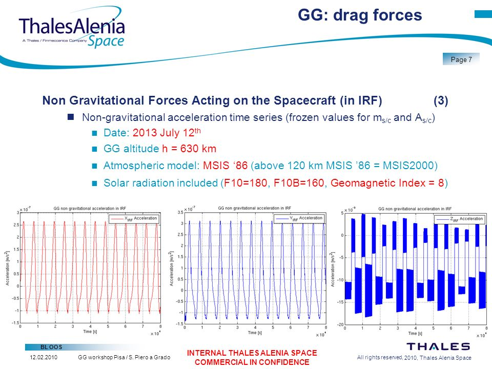 2/26/2010, Thales Alenia Space BL OOS Page 18 GG workshop Pisa / S.
