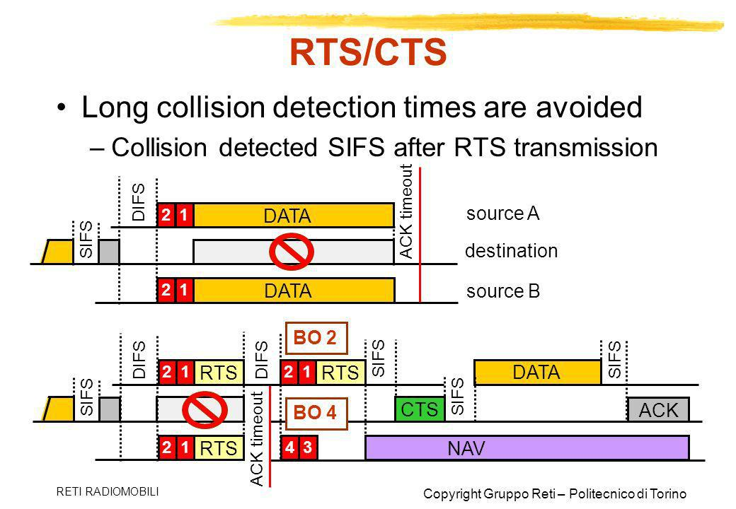 Copyright Gruppo Reti – Politecnico di Torino RETI RADIOMOBILI DIFS RTS/CTS Long collision detection times are avoided –Collision detected SIFS after