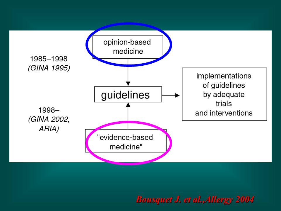 Bousquet J. et al.,Allergy 2004