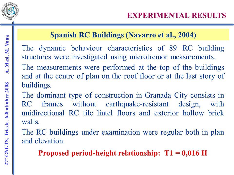 27° GNGTS, Trieste, 6-8 ottobre 2008 A. Masi, M. Vona EXPERIMENTAL RESULTS Spanish RC Buildings (Navarro et al., 2004) The dynamic behaviour character