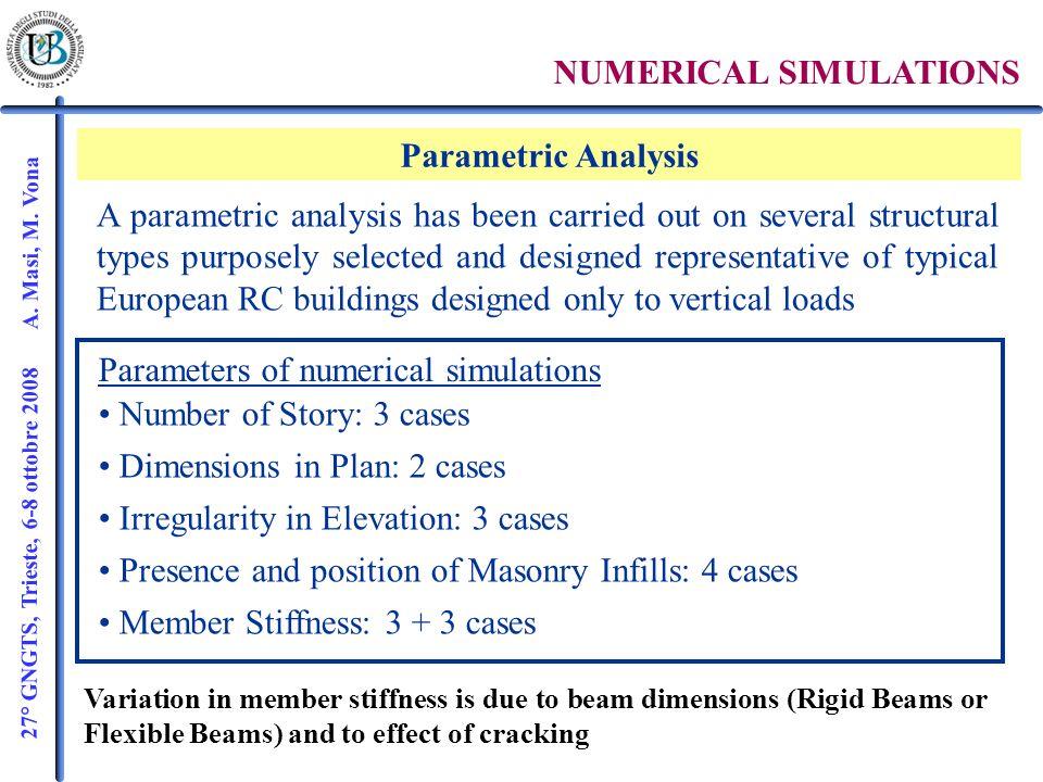 27° GNGTS, Trieste, 6-8 ottobre 2008 A. Masi, M. Vona NUMERICAL SIMULATIONS Parametric Analysis Parameters of numerical simulations Number of Story: 3