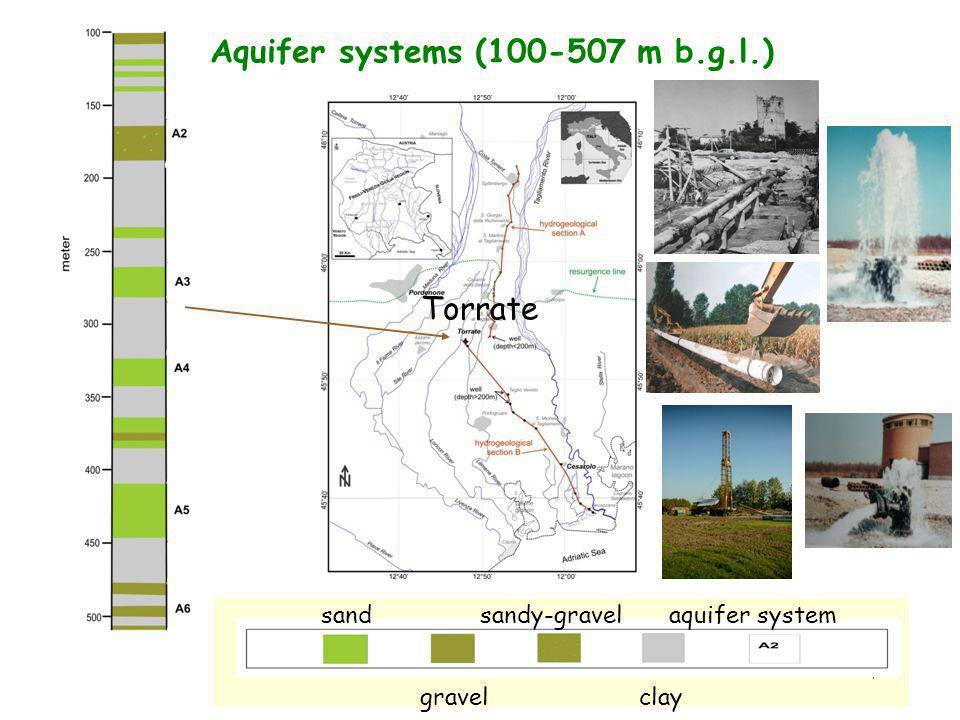 7 Aquifer systems (100-507 m b.g.l.) Torrate sand gravel sandy-gravel clay aquifer system