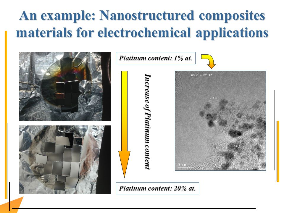 An example: Nanostructured composites materials for electrochemical applications Increase of Platinum content Platinum content: 1% at.