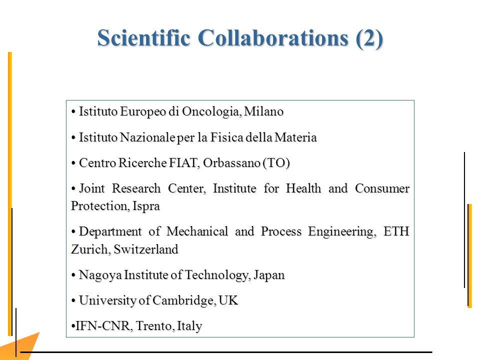 Istituto Europeo di Oncologia, Milano Istituto Europeo di Oncologia, Milano Istituto Nazionale per la Fisica della Materia Istituto Nazionale per la F