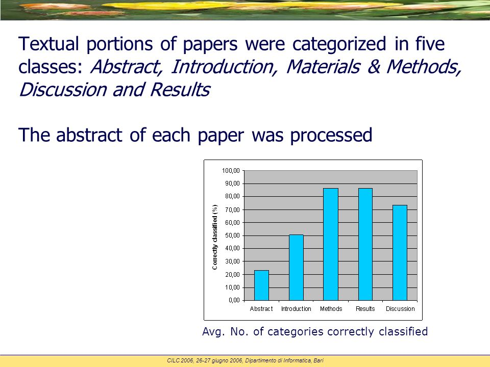 CILC 2006, 26-27 giugno 2006, Dipartimento di Informatica, Bari Textual portions of papers were categorized in five classes: Abstract, Introduction, M