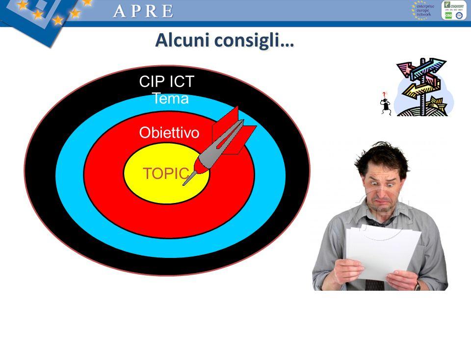 Alcuni consigli… CIP ICT Tema Obiettivo TOPIC