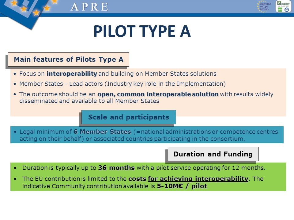 Pilot Type A - specificities Intellectual property – publication and free accessibility of results Possibility to subcontract co-ordination task Reservation of budget for extension of consortium at application stage (budget to be set aside in the budget of the co- ordinator - should typically not exceed 15% of the total budget of the pilot) Possibility for launching competitive calls for participation At contracting stage a consortium agreement needs to be concluded