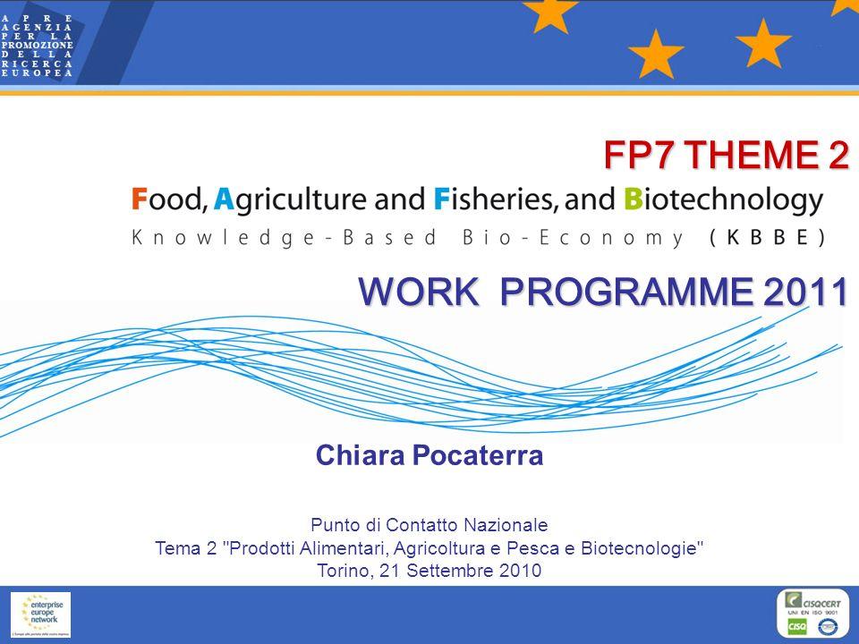 Chiara Pocaterra Punto di Contatto Nazionale Tema 2 Prodotti Alimentari, Agricoltura e Pesca e Biotecnologie Torino, 21 Settembre 2010 FP7 THEME 2 WORK PROGRAMME 2011