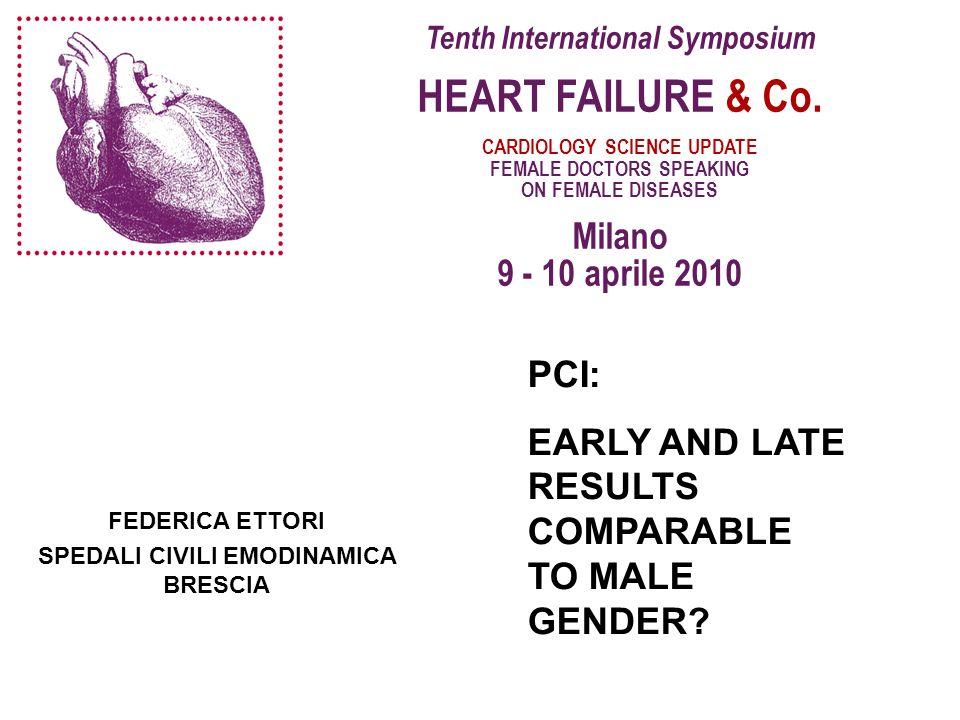 Tenth International Symposium HEART FAILURE & Co.