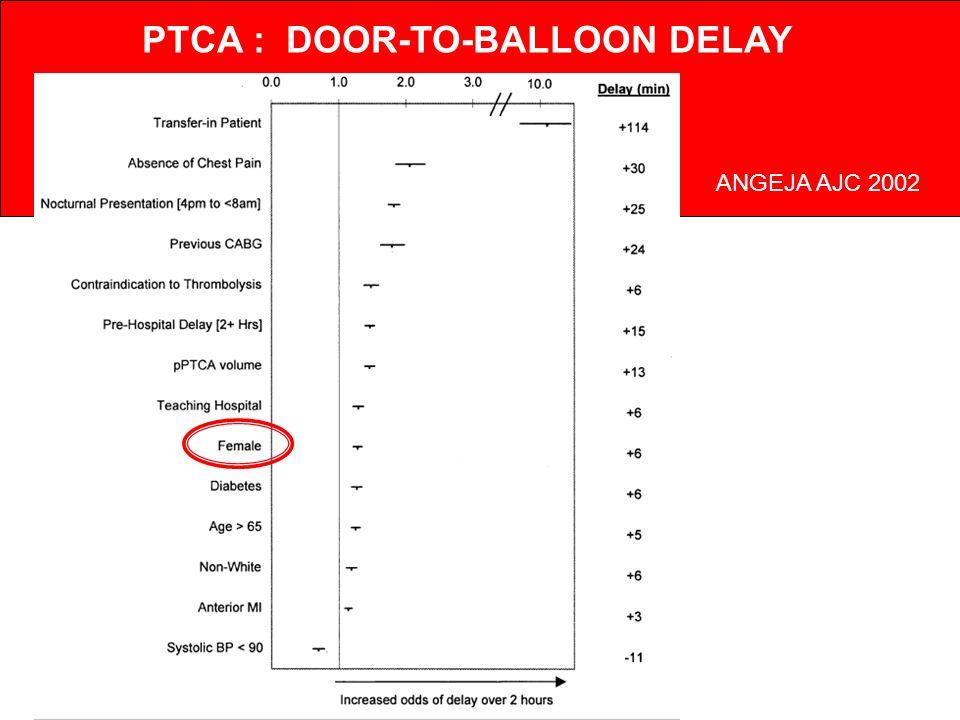 PTCA : DOOR-TO-BALLOON DELAY ANGEJA AJC 2002
