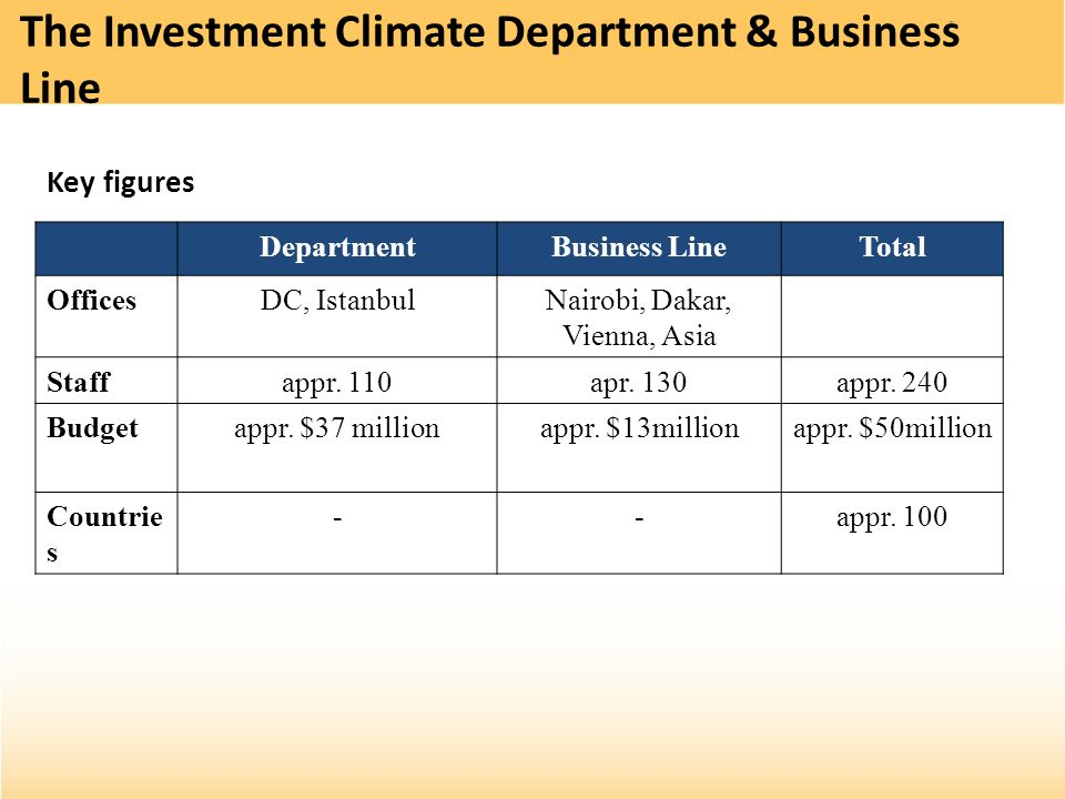 The Investment Climate Department & Business Line DepartmentBusiness LineTotal OfficesDC, IstanbulNairobi, Dakar, Vienna, Asia Staffappr. 110apr. 130a