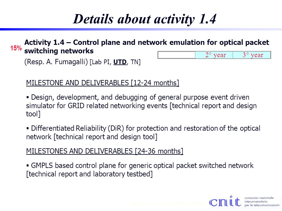 13 Mark Jones TF A - AON 2001 - 4/30/01 Details about activity 1.4 2° year 15% Activity 1.4 – Control plane and network emulation for optical packet switching networks (Resp.